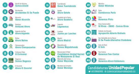 Listado_candidaturas_unidad-_popular