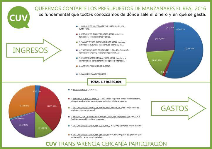 Comunicado presupuestos back (red)
