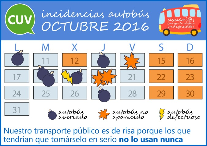 incidencias-octubre
