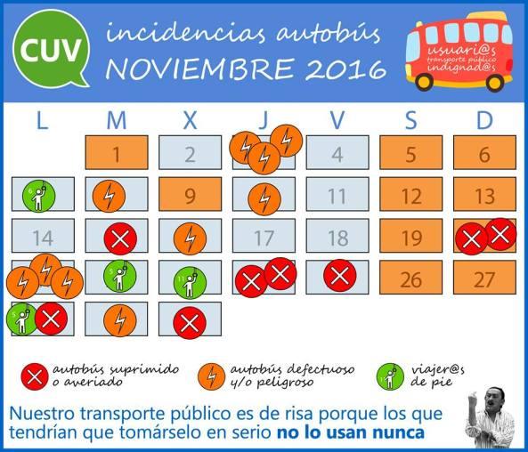 incidencias-724-noviembre2016