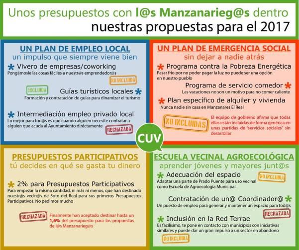 propuestas-cuv-presupuesto-2017